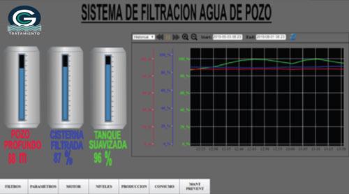 implementación de Sistemas de Automatización